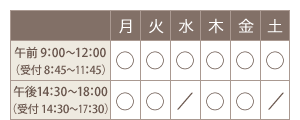 診療時間一覧表